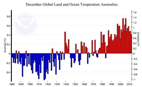 December Global Land and Ocean Temperature Anomalies | Living with Climate Change | Scoop.it