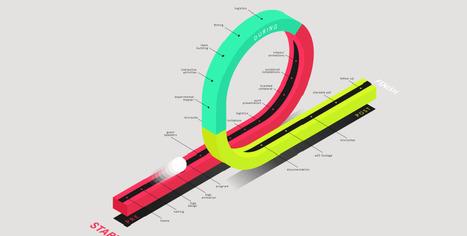 Conter une infographie ou comment une infographie se conte (Shutterstock)   Infographies, traits de génie   Scoop.it