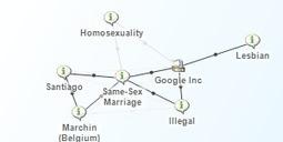 Chile: Lesbian Couple Married By Belgian Mayor Via... - Silobreaker | Tous Unis pour l'Egalité | Scoop.it