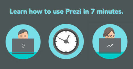 Prezi - Blog - Got 7 minutes? Learn how to use Prezi. | Aprendiendo a Distancia | Scoop.it
