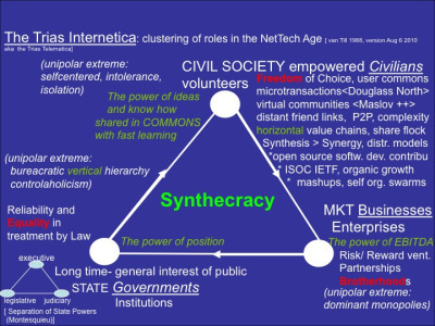 Transition from Crisis 1: The Digitized Civil Society as aForce   The P2P Daily   Scoop.it