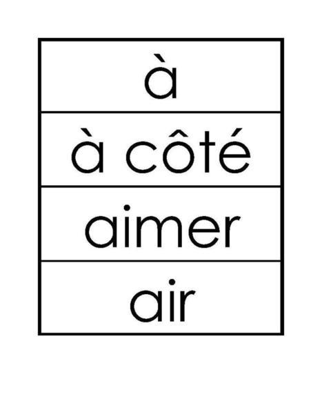 Des mots-étiquettes (mots fréquents) | Pour ma classe | Scoop.it