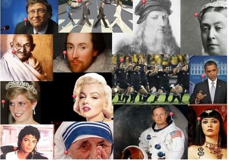 Quia - Top Celebrities. (Matching game and audio quiz) | EFL Teaching Journal | Scoop.it