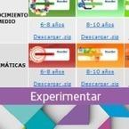 Experimentar con  guías TPACK | Educación 2.0 | Scoop.it