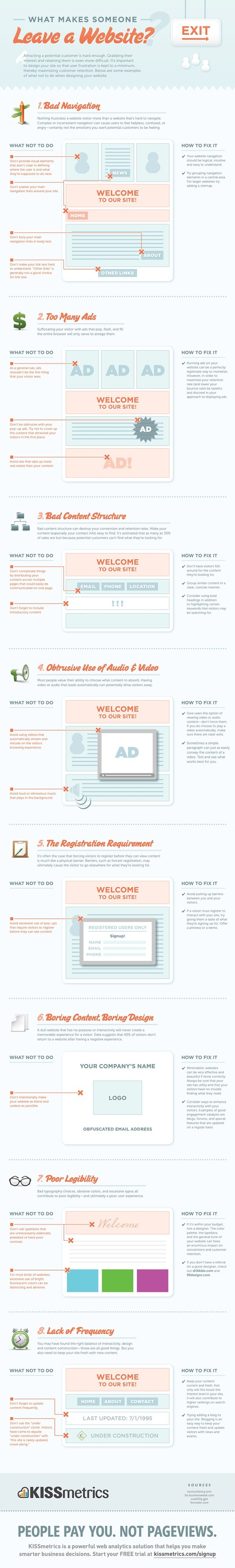 What Makes Someone Leave A Website? (Infographic) | Doeland's Digitale Wereld | Scoop.it