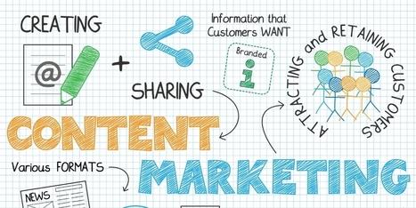 Contenu et Marketing: tirer le meilleur d'un allié indispensable - Dossier : Marketing digital | La com des PME dynamiques | Scoop.it