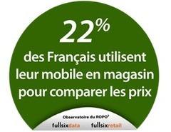 France : 22% d'entre nous utiliseraient leur mobile en magasin pour comparer les prix - Ooh-tv | Digital & eCommerce | Scoop.it
