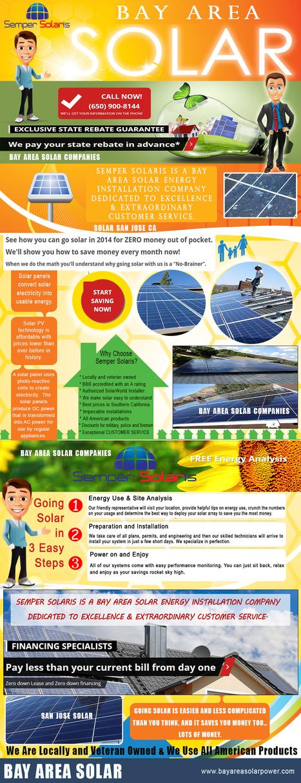 Bay Area Solar | Bay Area Solar | Scoop.it