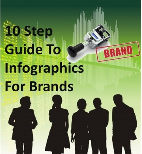 Infographics for Brands: 10 Step Guide [TIPS & RESOURCES]   Omar Kattan - New Age AdMan   Content Marketing & SEO   Scoop.it