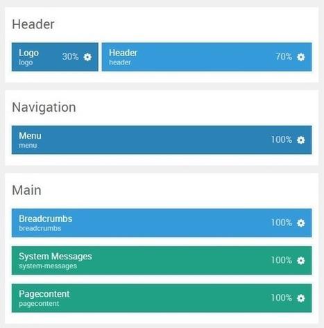 How to Build a Joomla Site With Gantry 5 | CMS, joomla, wordpress | Scoop.it