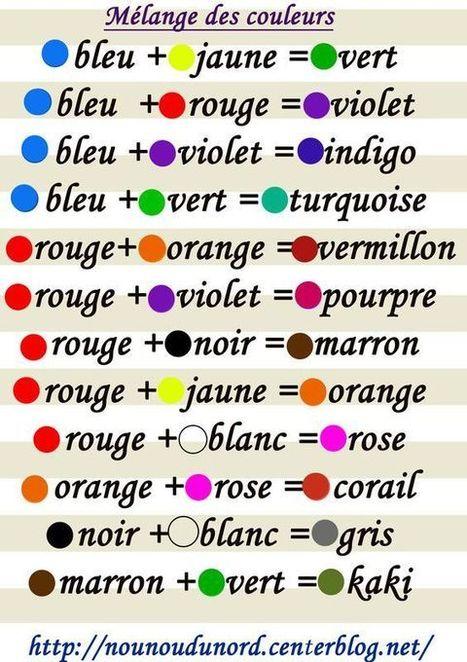 Les mélanges de couleurs en français | Arts et FLE | Scoop.it