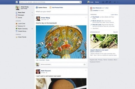 Facebook's Unloved Right-Rail Desktop Ads Finally Get a Facelift | Travel Tech | Scoop.it
