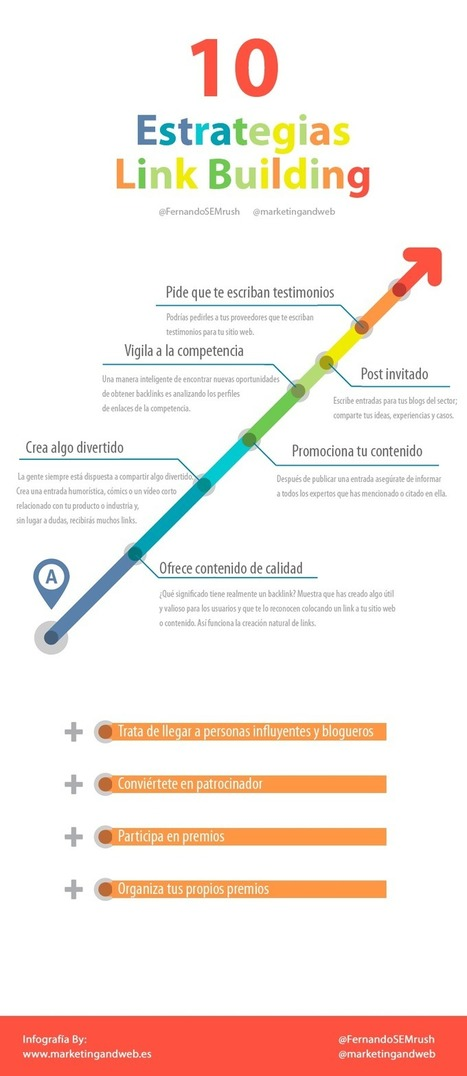 Cómo conseguir enlaces de calidad - Guía de backlinks | Tutoriales y guias | Scoop.it