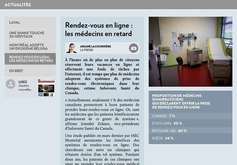 Only 7% of medical doctors allow patients to schedule their appointments online via @lapresse+ | Digital Transformation of Businesses | Scoop.it