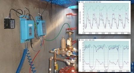 La importancia de la huella hídrica para la industria | Infraestructura Sostenible | Scoop.it