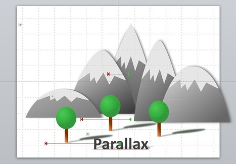 How to recreate the parallax effect in Powerpoint | Depth and Parallax in games | Scoop.it