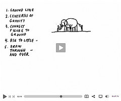 Some basic rules for napkin-sketching (Dave Gray) | Visual Thinking | Scoop.it