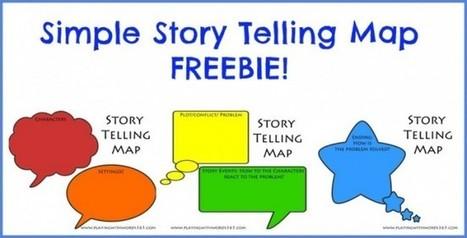 Story Telling Map {FREEBIE} | Speech-Language Pathology | Scoop.it