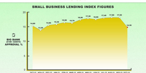 Government Shutdown Causes Small Business Loan Approval Rates to Fall in October | English Writing and Technology | Scoop.it