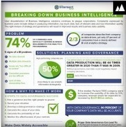 The latest Trends Business Intelligence | Strategic Intelligence | Scoop.it