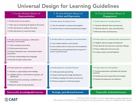 Universal Design for Learning (UDL) | Moodle News | Scoop.it