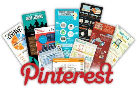 90 infografías sobre eLearning…y creciendo | Notas de eLearning | Inmersión en TIC | Scoop.it