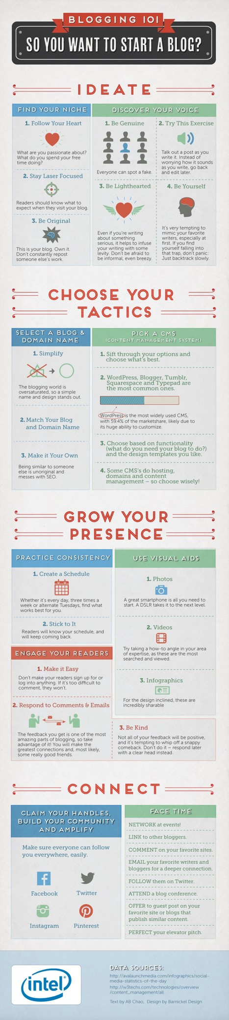 Blogging 101: So You Want to Start a Blog? | social media infographics and typography | Scoop.it