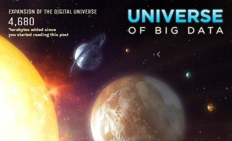 Infographic: The Universe of Big Data - DATAVERSITY | Enterprise Architecture | Scoop.it