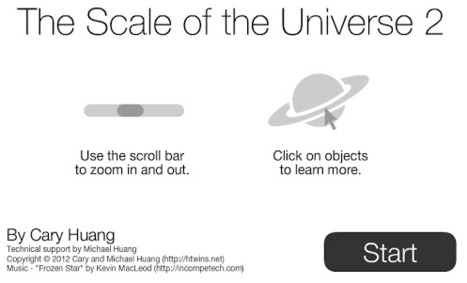 Interactive Scale of the Universe Tool | ciberpocket | Scoop.it