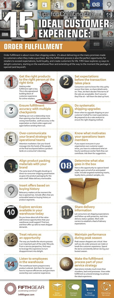 15 Tips for Creating the Ideal Customer Experience: Order Fulfillment - Fifth Gear | Customer Centric Innovation | Scoop.it