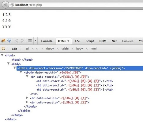 Server-side React with PHP | PHP Development | Scoop.it