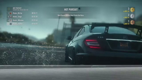 Need for Speed Rivals Looks Amazing Whether   #Technology   Scoop.it