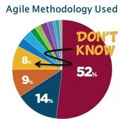 "Pondering the Agile ""Don't Know"" Methodology | DevOps in the Enterprise | Scoop.it"