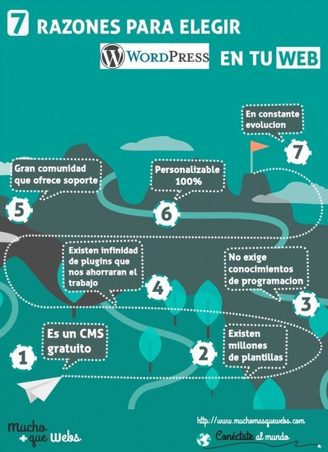 7 razones + 2 para elegir WordPress para tu web #infografia #infographic #socialmedia   Seo, Social Media Marketing   Scoop.it