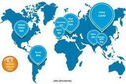 Renewable energy employs 6.5m worldwide, report finds   renewable energy   Scoop.it