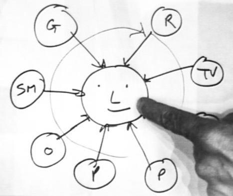 Dave Trott - Predatory Thinking - BrightonSEO 2012 | Creativity as changing tool | Scoop.it