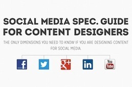 Facebook, Twitter, Google+, LinkedIn, YouTube: Social Media Image Size Guide [INFOGRAPHIC] - AllTwitter | Community Manager #CM #Aquitaine | Scoop.it