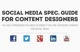 Facebook, Twitter, Google+, LinkedIn, YouTube: Social Media Image Size Guide [INFOGRAPHIC] - AllTwitter | Community Management | Scoop.it