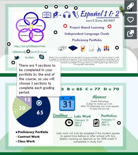 Make an Interactive Infographic Syllabus | SpaSpanish | 21st Century TESOL Resources | Scoop.it