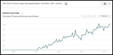The Persistent Lure of the Impact Factor--Even for PLOS ONE | AnyMetrics | Scoop.it