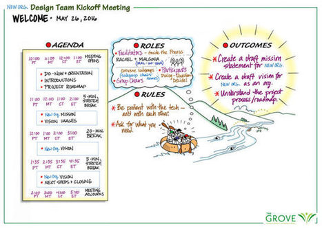 33 people, 22 venues, 4 hours, 3 platforms: 1 brilliant remote meeting | Graphic Coaching | Scoop.it