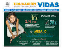 Educación para transformar vidas. Campaña regional E2030 | Investigación Educativa | Scoop.it