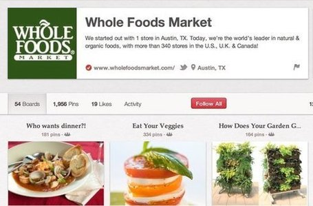 5 Brands Using Pinterest Right and How to Learn from Them | Business 2 Community | Training Courses By Meirc | Scoop.it