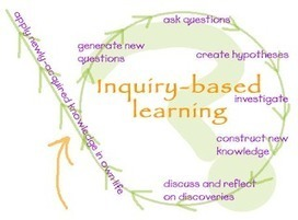 6 Learning Methods Every 21st Century Teacher should Know | Digital Speak | Scoop.it