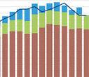 Vers une stabilisation de l'investissement et de la dette des collectivités en 2016 ? - Localtis.info - Caisse des Dépôts | COLLECTIVITES TERRITORIALES, ELUS | Scoop.it