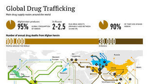 Global Drug Trafficking | INFOgraphics | RIA Novosti | Criminal Justice in America | Scoop.it