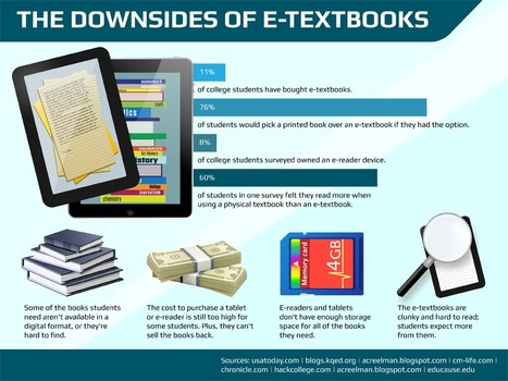 10 Reasons Why Students Aren't Using eTextbooks | Online Universities | Ebøker i bibliotek | Scoop.it