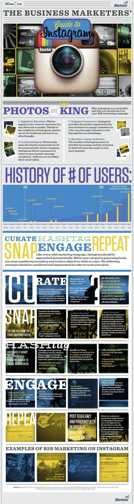 A Detailed Business Marketing Guide to Touch Popularity Like Instagram | All Infographics | All Infographics | Scoop.it