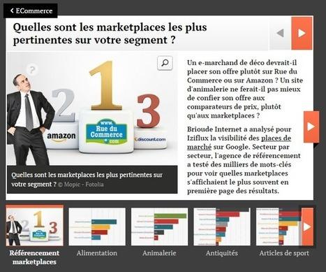 Les places de marché à considérer, secteur par secteur | Web Communication | Scoop.it