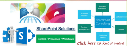 Better manage your business with Microsoft SharePoint | software development company | Scoop.it
